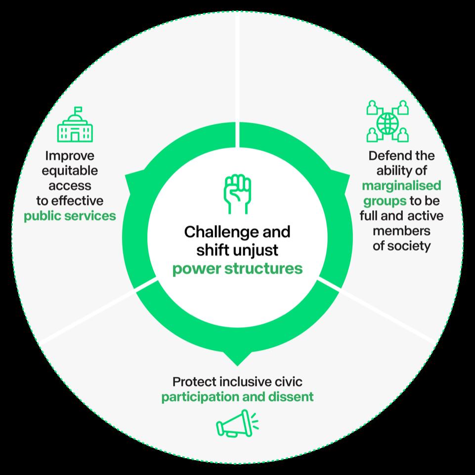 Civic-Empowerment-Framework